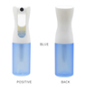 White Cap+Dark Blue Bottle