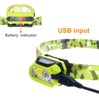 Torch Light Lights Hunting Led Lights USB Rechargeable Head Torch Light 60 Degree Swivel COB Led Rechargeable Head Lights For Hunting