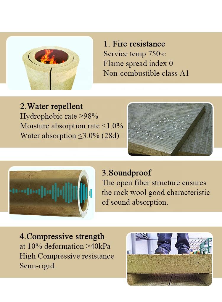 Огнестойкая базальтовая доска из минеральной ваты Luyang