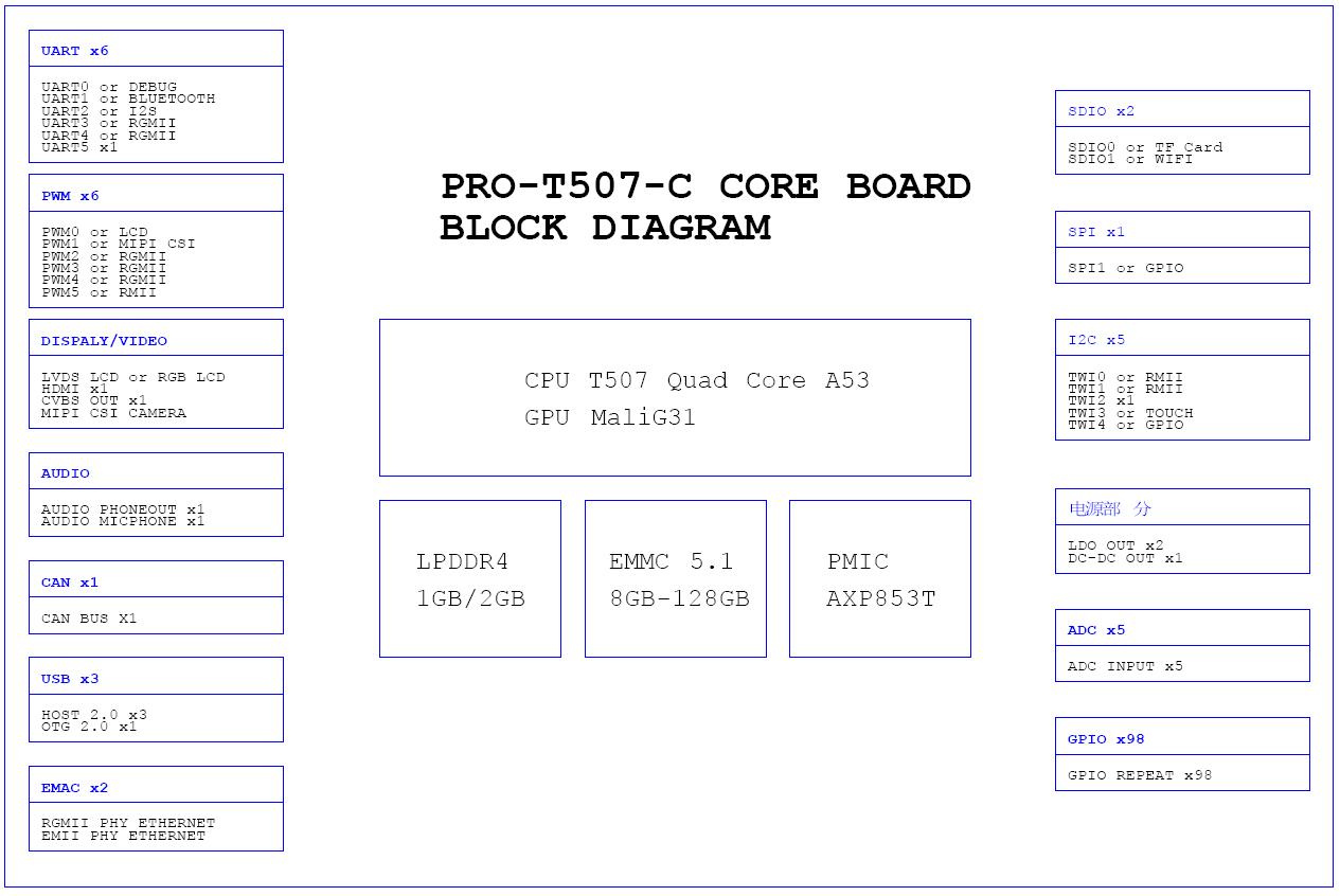 PRO-T507-.png