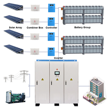 200KW off grid hybrid solar energy systems 300KW industrial solar power plant 400kw solar panel power systems