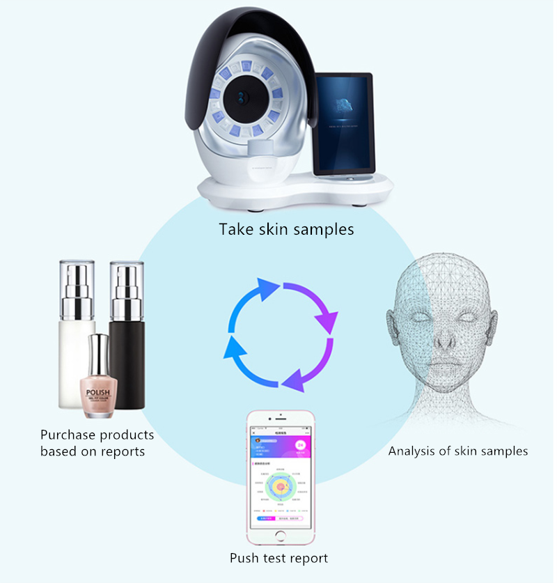 CASMB 2020 High quality Professional skin analyzer machine skin test skin analysis