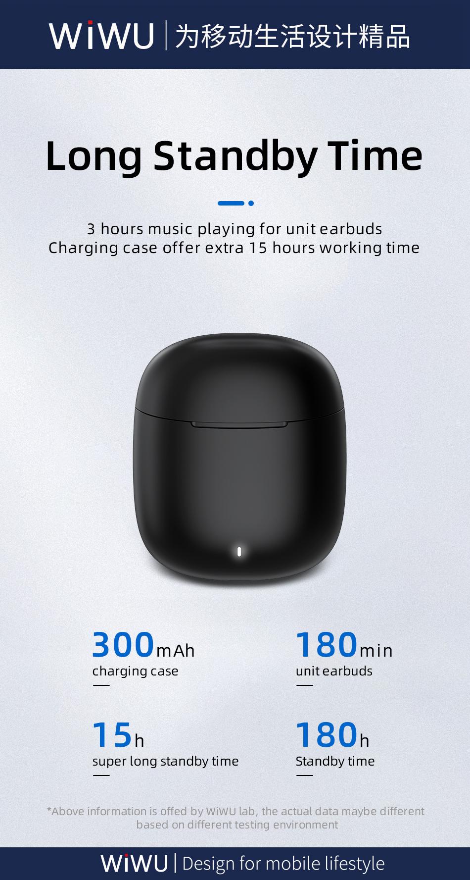 WiWU TWS06真无线双耳 蓝牙耳机 (https://www.wiwu.net.cn/) 耳机 第9张