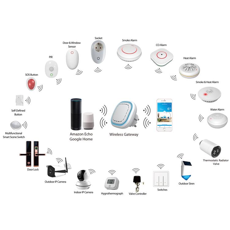 Penjualan Laris Pabrikan Disetujui Ce Sistem Alarm Anti Maling Rumah Wifi Buy Sistem Alarm Rumah Akses Internet Nirkabel Sistem Alarm Rumah Anti Pencurian Alarm Sistem Product On Alibaba Com