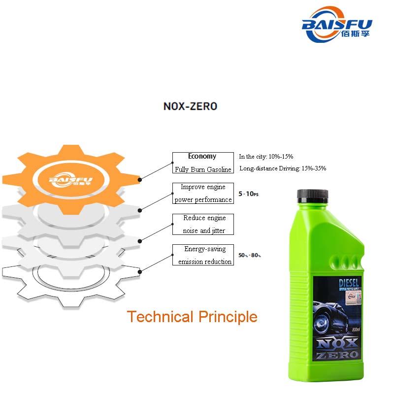 NOX ZERO энергосберегающее дизельное топливо, антифриз, экологически чистое для защиты дизельных автомобилей
