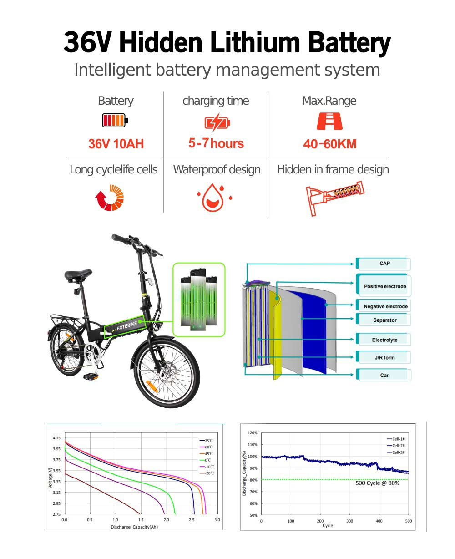 20 inch foldable ebike cheap electric folding bike 36v 250w 350w - folding electric bike - 3