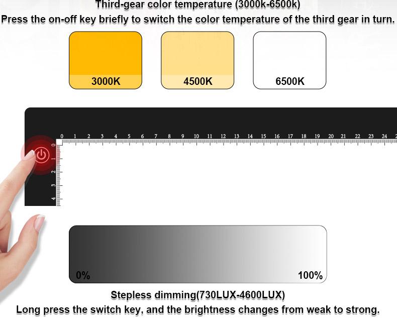 Доступны частные ярлыки, магнитная светодиодная подсветка A3, Лайтбокс для трассировки
