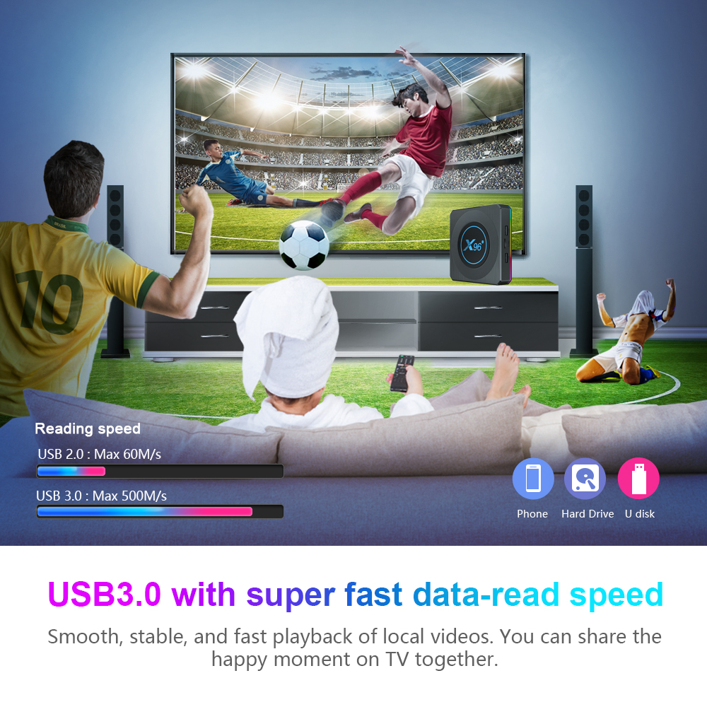 New X96 X4 Smart Set-top Box Android 11 Amlogic S905WX4 1000M Network Port Dual Wifi TV Box