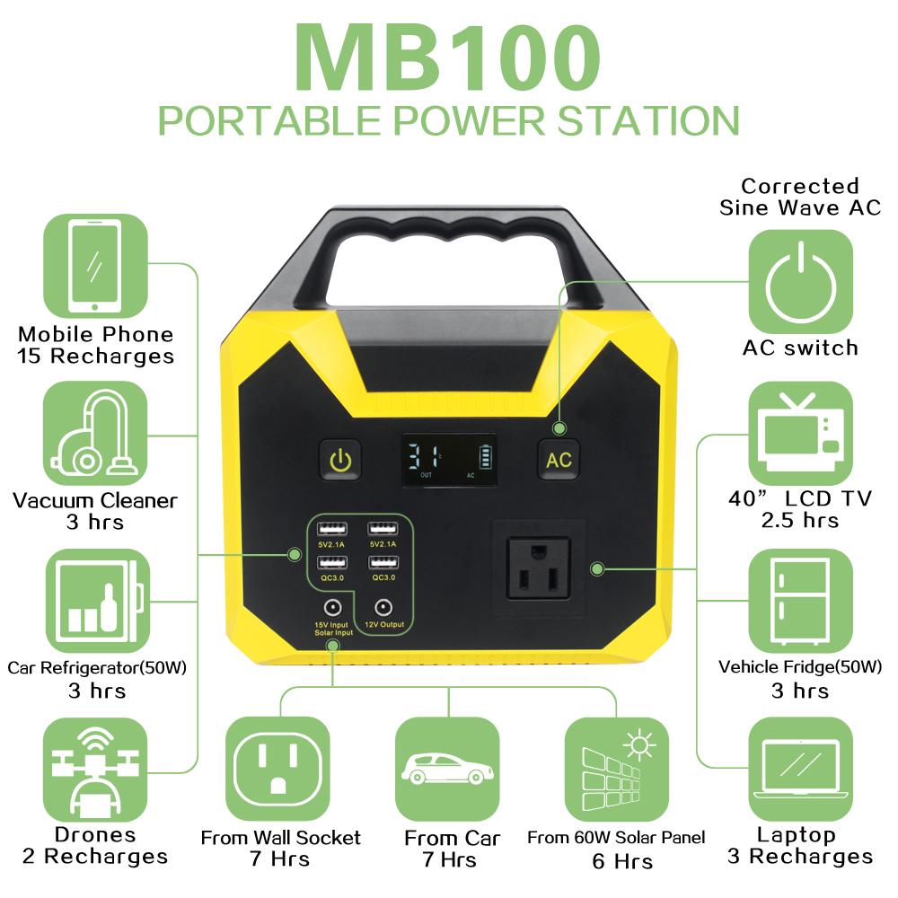Портативная электростанция 40800 мАч для автомобиля/наружного использования 100 200 вт выходной перезаряжаемый блок питания