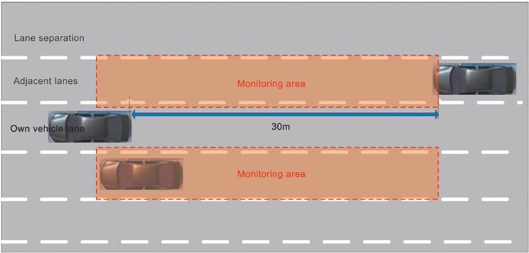 S6 24Ghz Blind Spot Monitoring System BSM Microwave radar Universal Car Safe Driving Assist Change lane Security Warning