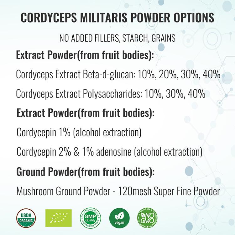 Чистый 20% бета-глюканорганический порошок экстракта Кордицепса милитари/Кордицепс милитари P.E