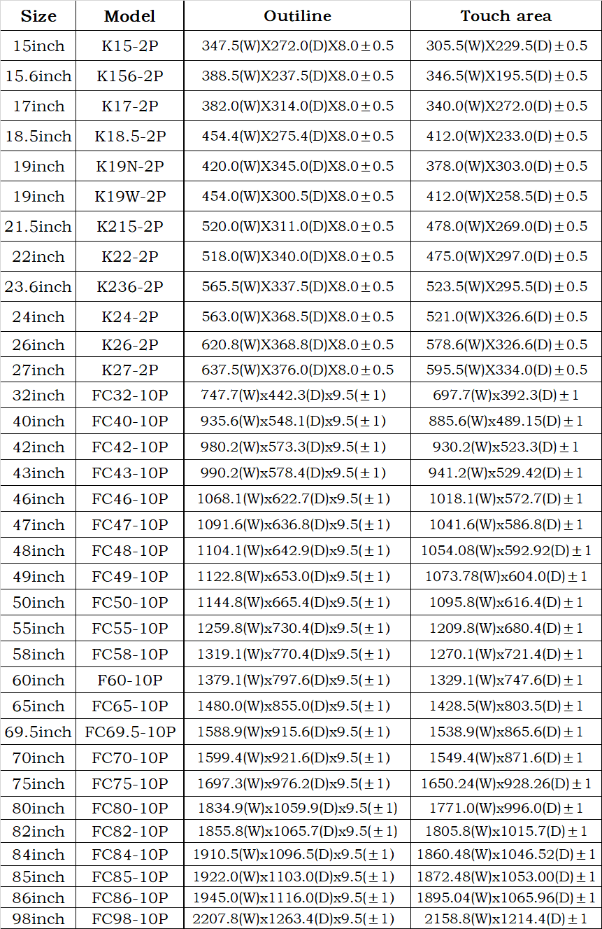 18.5 אינץ אינפרא אדום מסך מגע ללא מעטפת IR רב מגע מסגרת מגע חיישן עבור מסך מגע צג פנל כל-ב-מחשב אחד