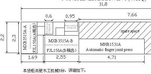 FJL150B-6M Лидер продаж нового типа с приводом от двигателя дерева полу-автоматическая производственная линия соединения пальца с пальцевым сцеплением