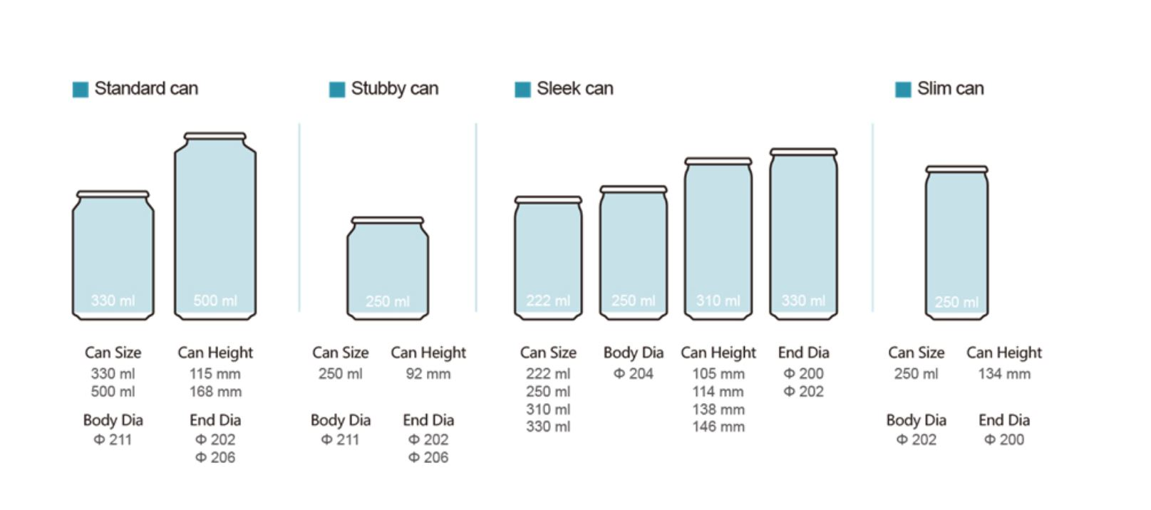 SLIM CAN SIZE DRAWING-2.JPG