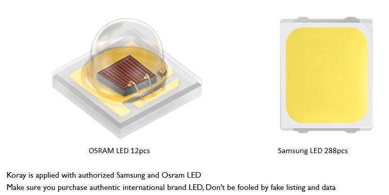 Koray G1000UR High Light Uniformity Full Spectrum Samsung LED Grow Light Oslam Deep Red SF1000 Daisy Chain QB Board