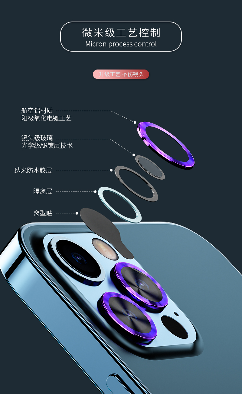 for back lens screen protection iphone 11 12 xs pro max camera lens protector