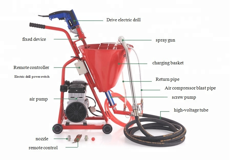 Высококачественная мини-машина для распыления цементного раствора